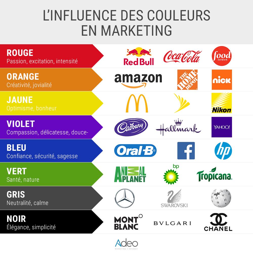 marketing   comment les couleurs d u0026 39 une marque ou d u0026 39 un